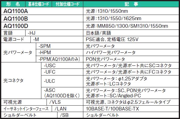 AQ-1100 AQ1100